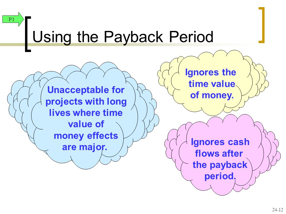 Using the Payback Period
