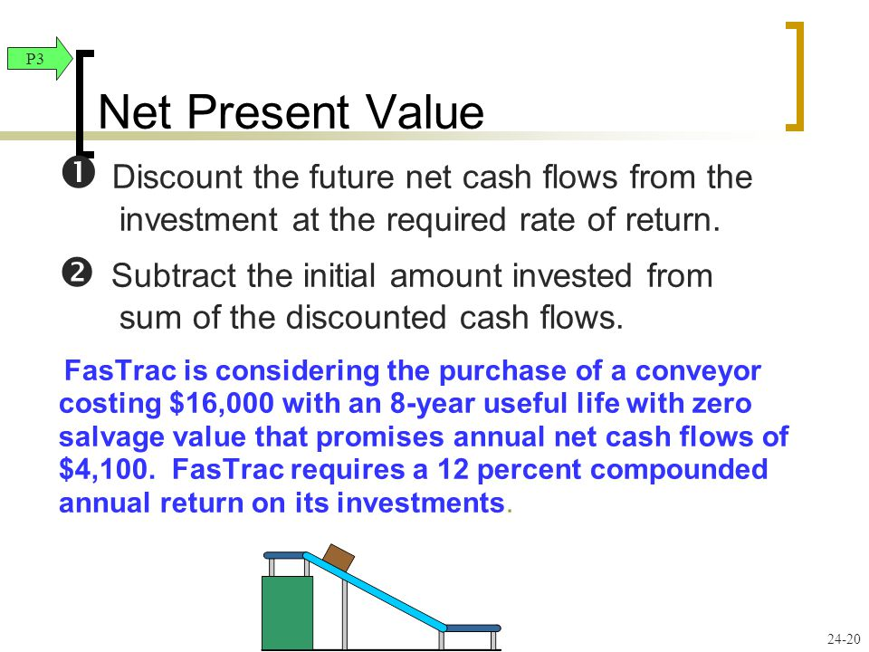 Net Present Value P3. Discount the future net cash flows from the investment at the required rate of return.