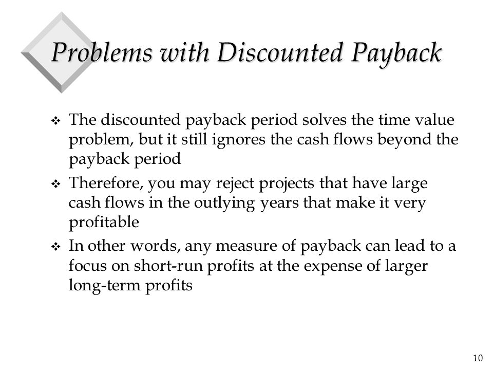 Problems with Discounted Payback
