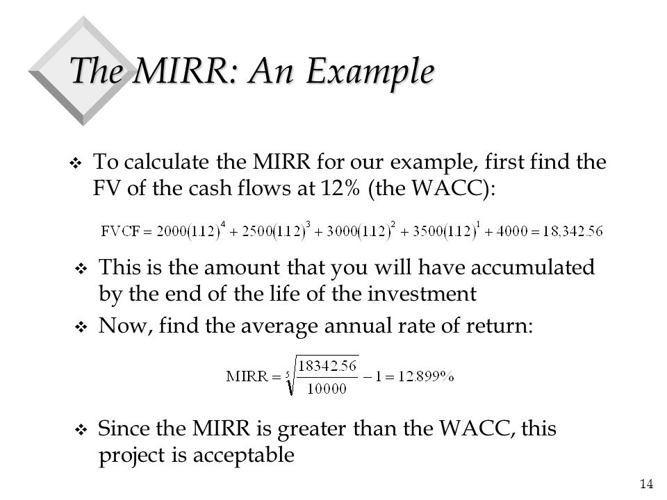 The MIRR: An Example To calculate the MIRR for our example, first find the FV of the cash flows at 12% (the WACC):