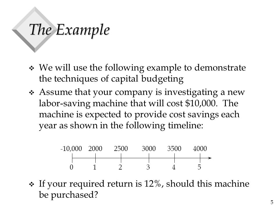 The Example We will use the following example to demonstrate the techniques of capital budgeting.