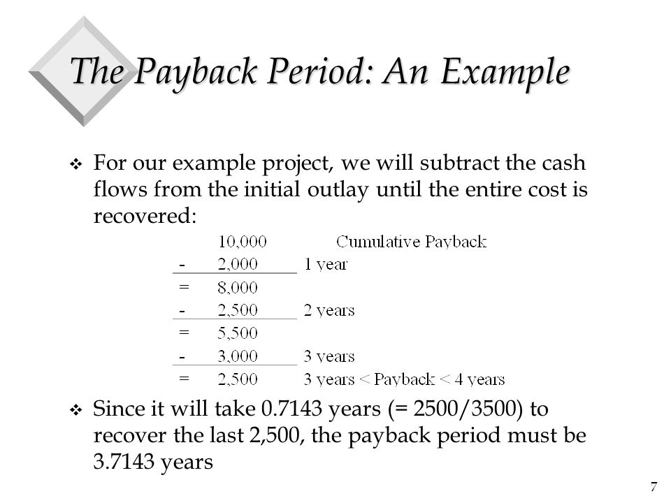 The Payback Period: An Example