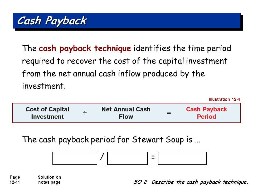 Cash Payback
