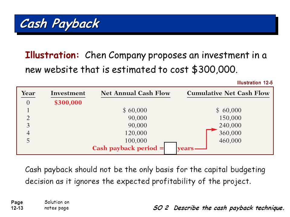 Cash Payback Illustration: Chen Company proposes an investment in a new website that is estimated to cost $300,000.