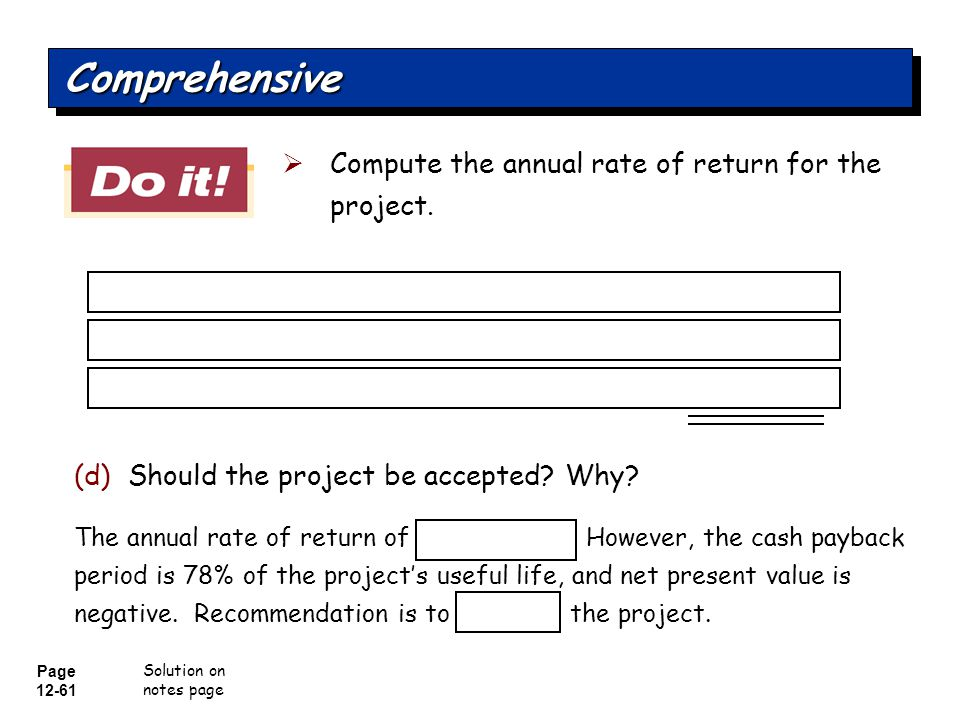 Comprehensive Compute the annual rate of return for the project.