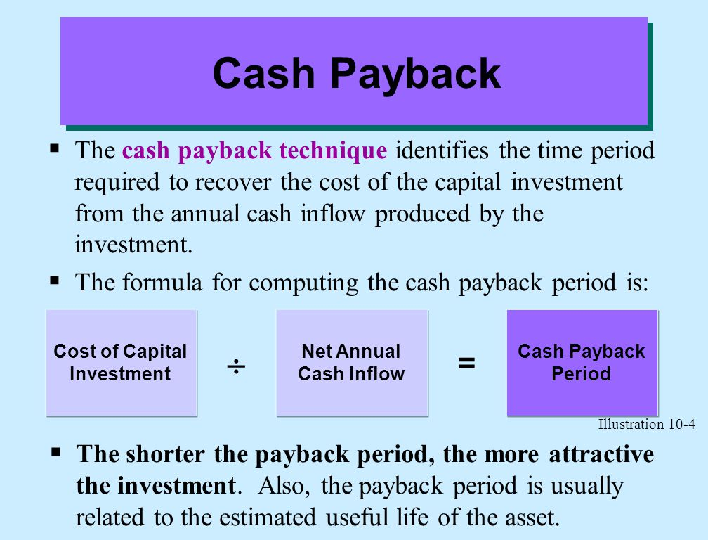 Cost of Capital Investment