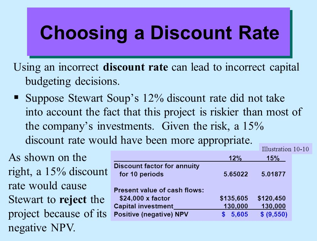 Choosing a Discount Rate