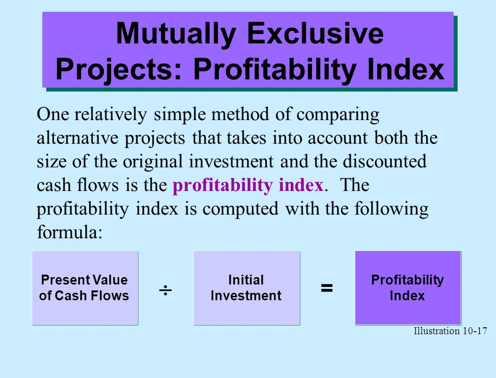 Mutually Exclusive Projects: Profitability Index
