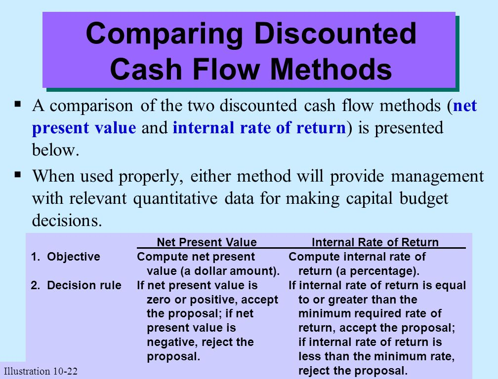 Comparing Discounted Cash Flow Methods