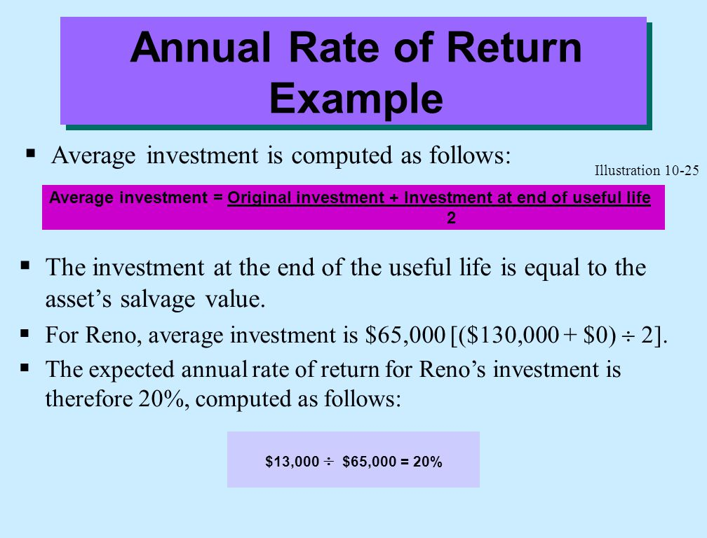 Annual Rate of Return Example
