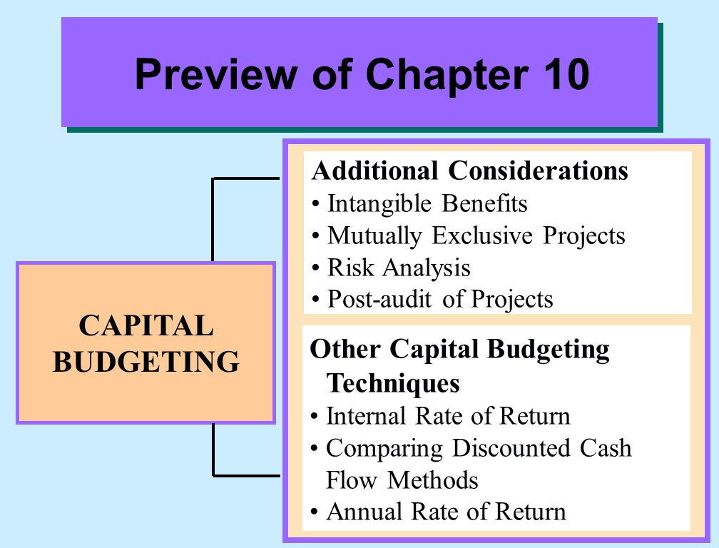 Preview of Chapter 10 CAPITAL BUDGETING Additional Considerations