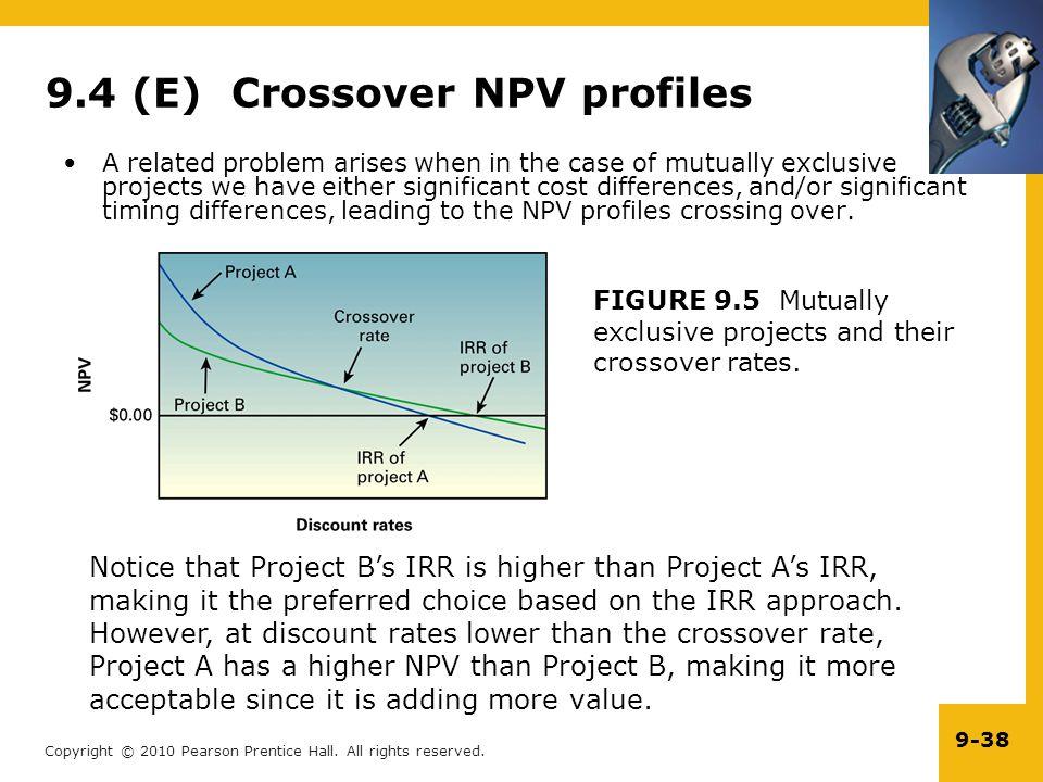 9.4 (E) Crossover NPV profiles