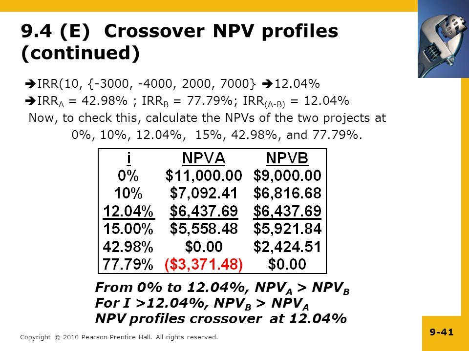 9.4 (E) Crossover NPV profiles (continued)
