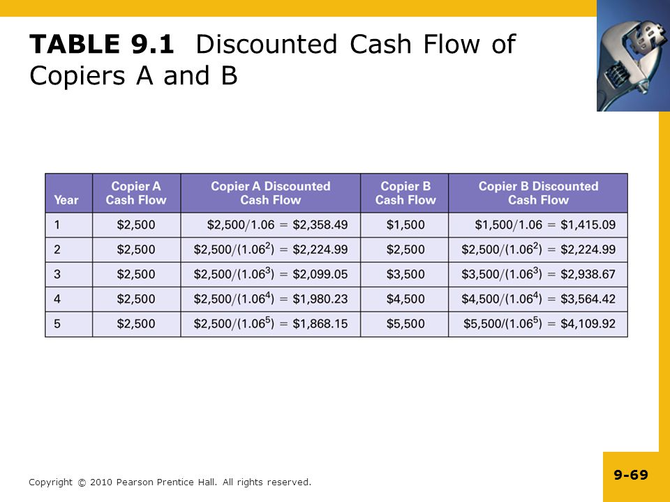 TABLE 9.1 Discounted Cash Flow of Copiers A and B