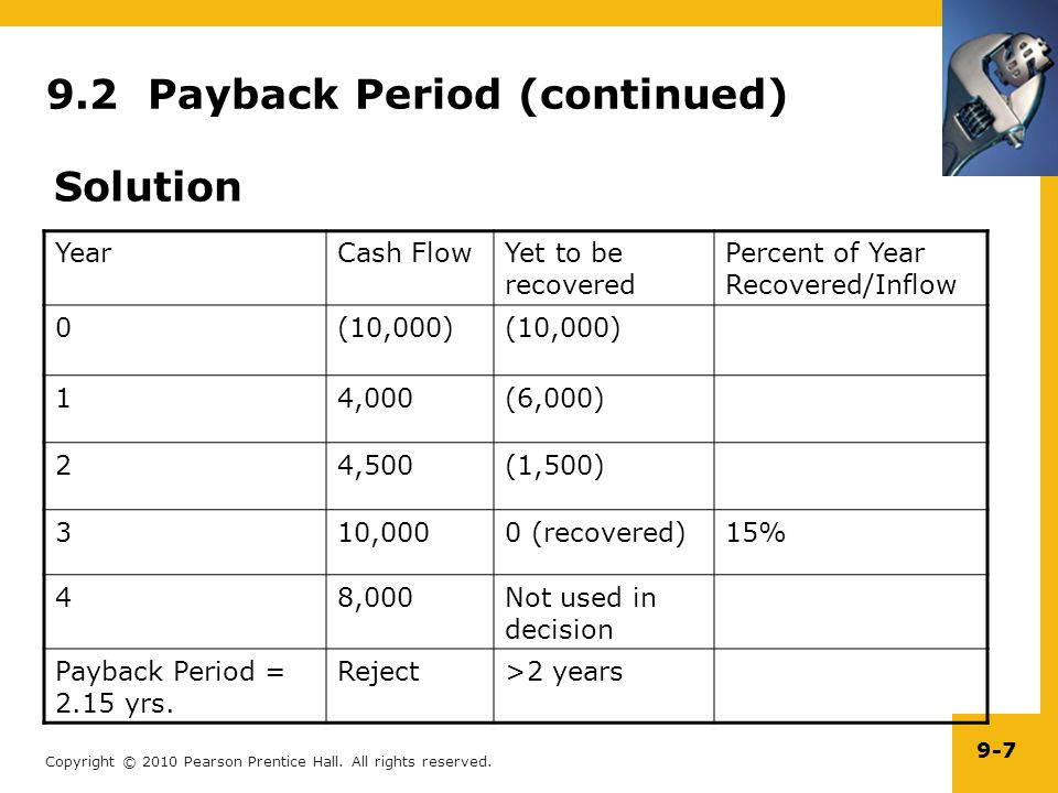 9.2 Payback Period (continued)