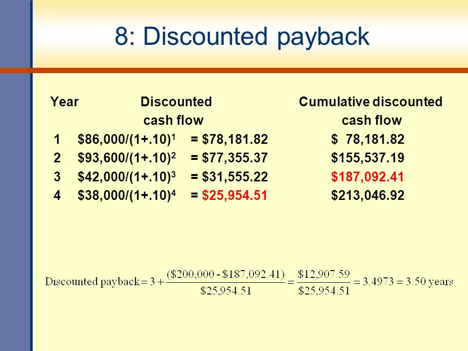8: Discounted payback Year Discounted Cumulative discounted