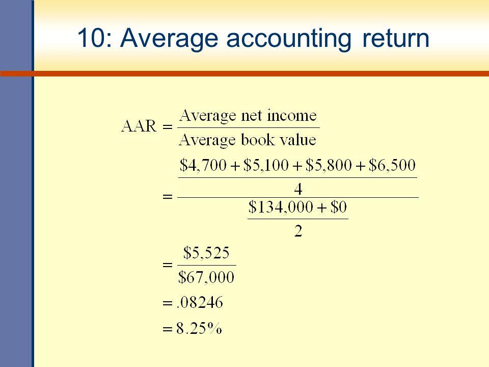 10: Average accounting return