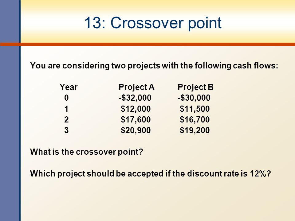 13: Crossover point You are considering two projects with the following cash flows: Year Project A Project B.