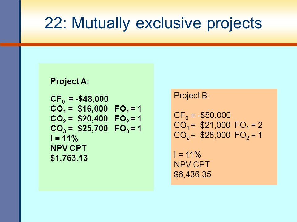 22: Mutually exclusive projects