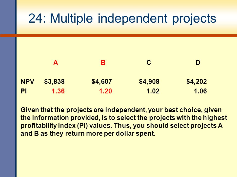 24: Multiple independent projects