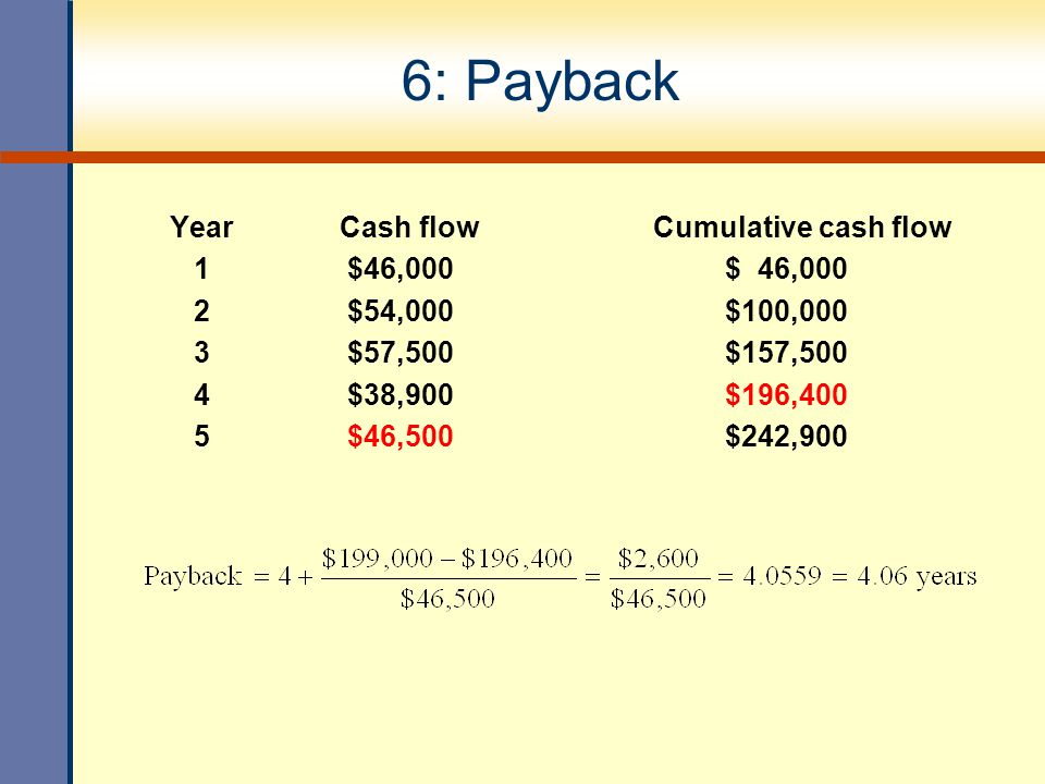 6: Payback Year Cash flow Cumulative cash flow 1 $46,000 $ 46,000