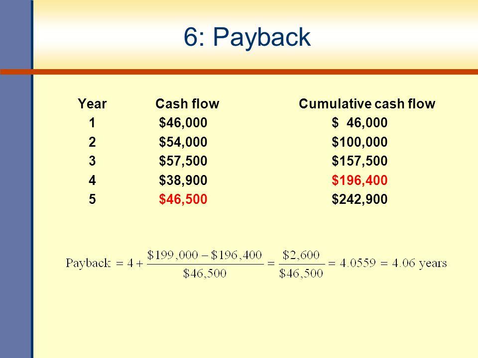 6: Payback Year Cash flow Cumulative cash flow 1 $46,000 $ 46,000