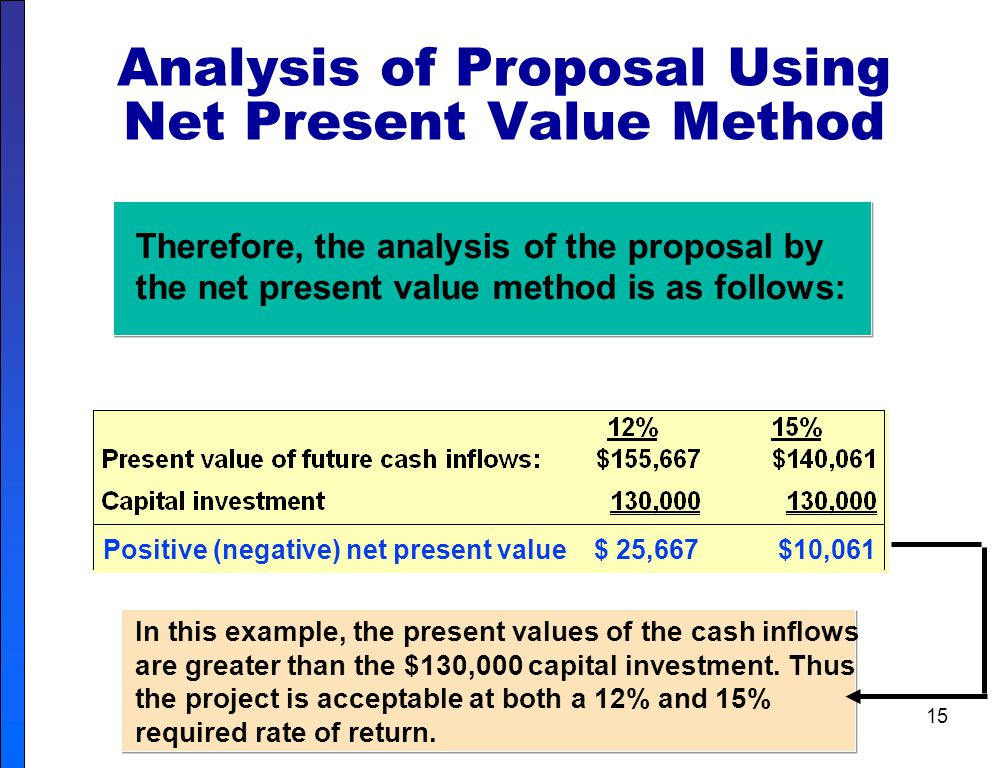 Analysis of Proposal Using Net Present Value Method