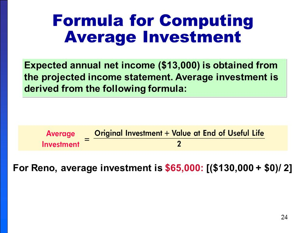 Formula for Computing Average Investment