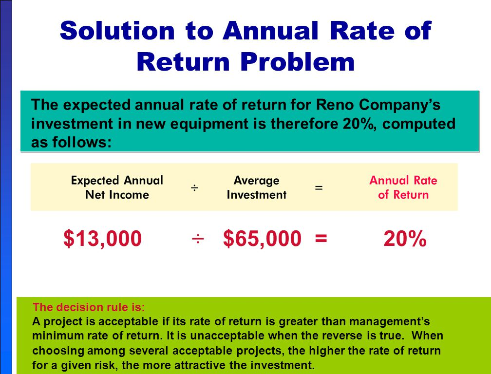 Solution to Annual Rate of Return Problem