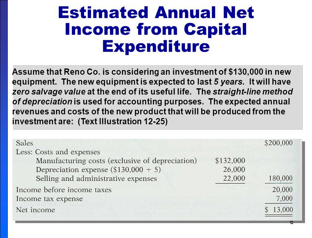 Estimated Annual Net Income from Capital Expenditure