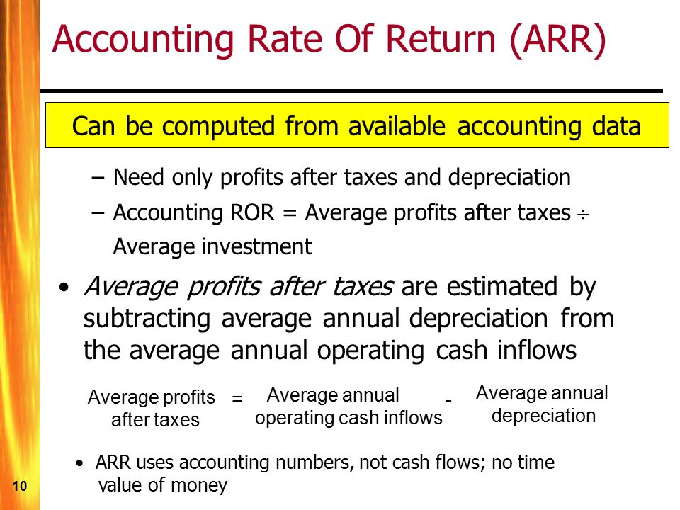 Accounting Rate Of Return (ARR)