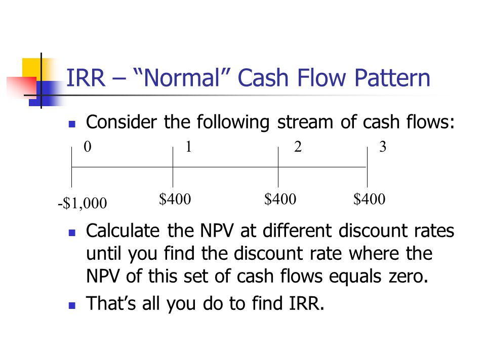 IRR – Normal Cash Flow Pattern