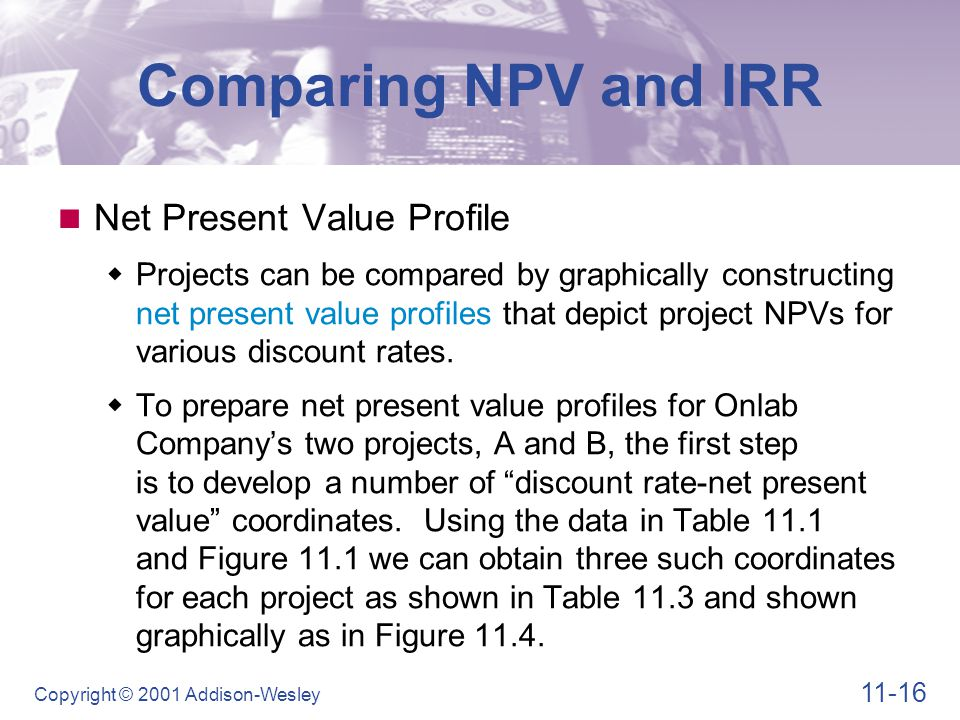 Comparing NPV and IRR Net Present Value Profile Table 11.3