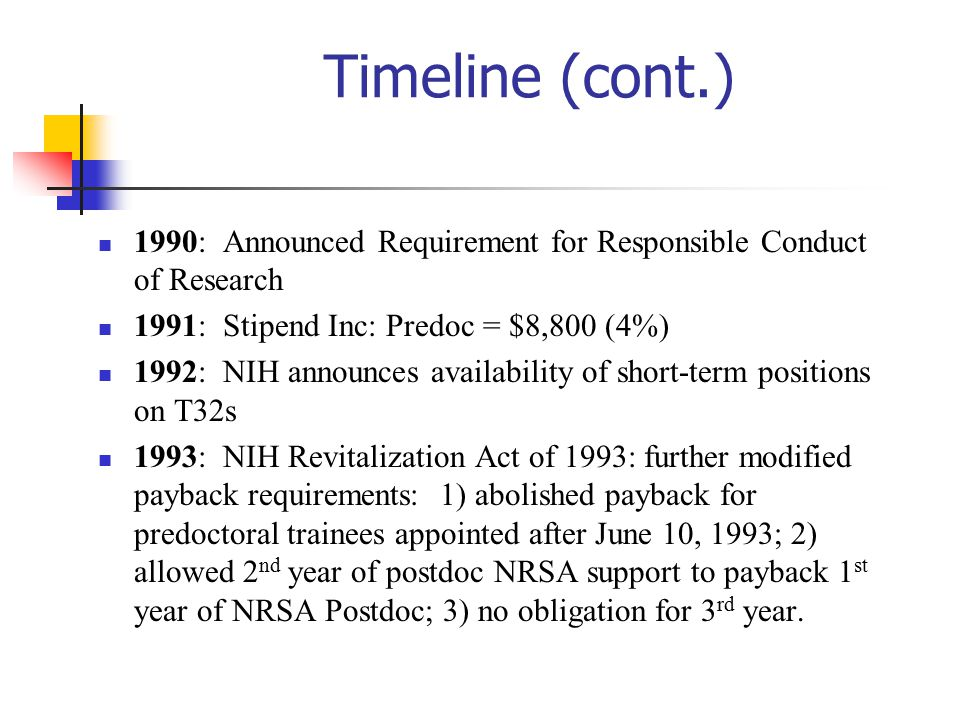 10/27/2002 Timeline (cont.) 1990: Announced Requirement for Responsible Conduct of Research. 1991: Stipend Inc: Predoc = $8,800 (4%)