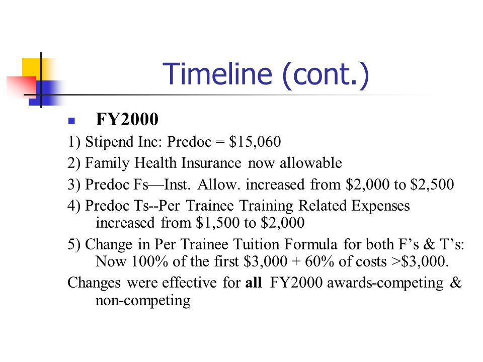Timeline (cont.) FY2000 1) Stipend Inc: Predoc = $15,060