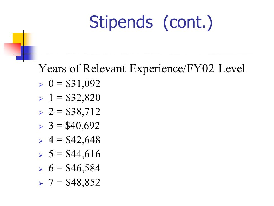 Stipends (cont.) Years of Relevant Experience/FY02 Level 0 = $31,092