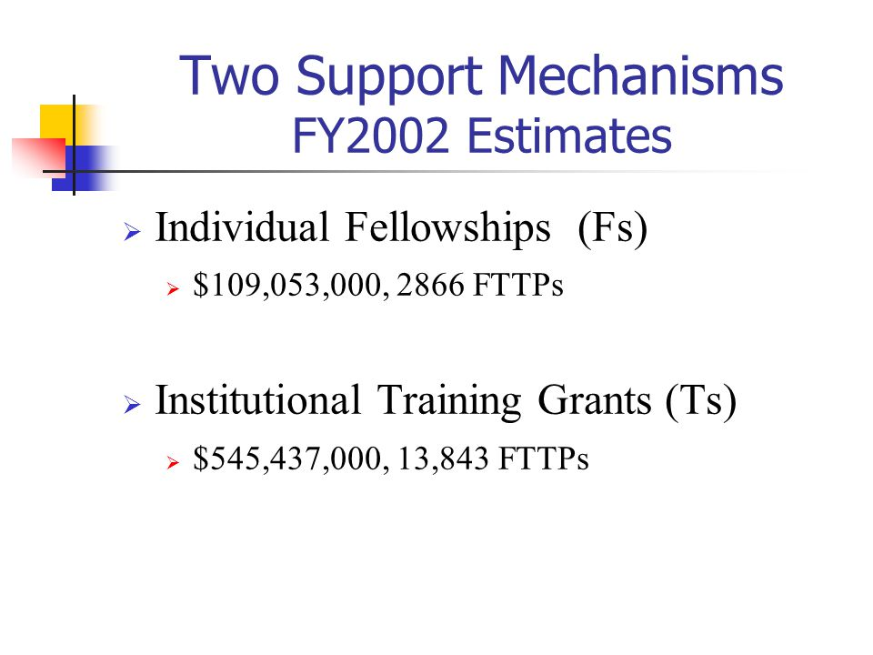 Two Support Mechanisms FY2002 Estimates
