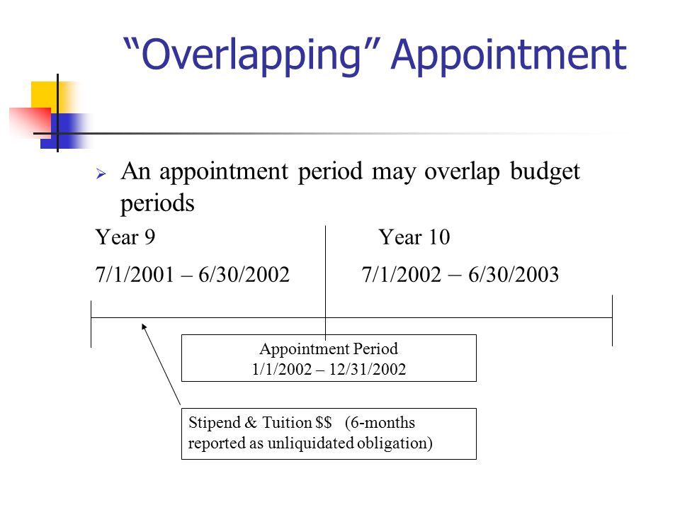 Overlapping Appointment