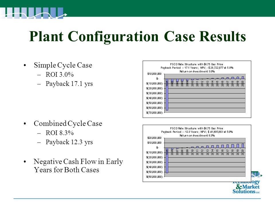 Plant Configuration Case Results