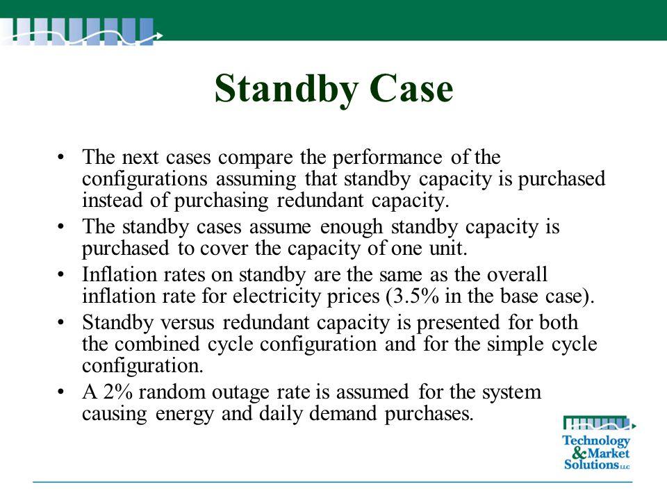 Standby Case