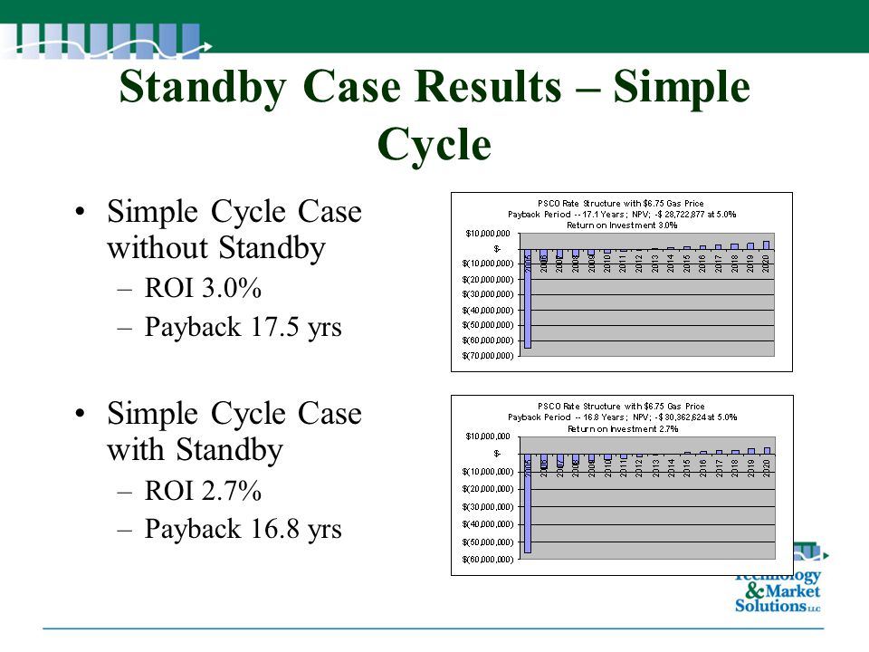 Standby Case Results – Simple Cycle