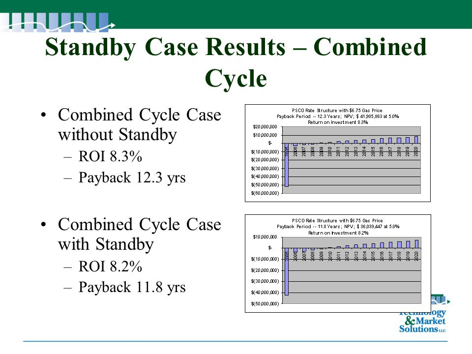 Standby Case Results – Combined Cycle