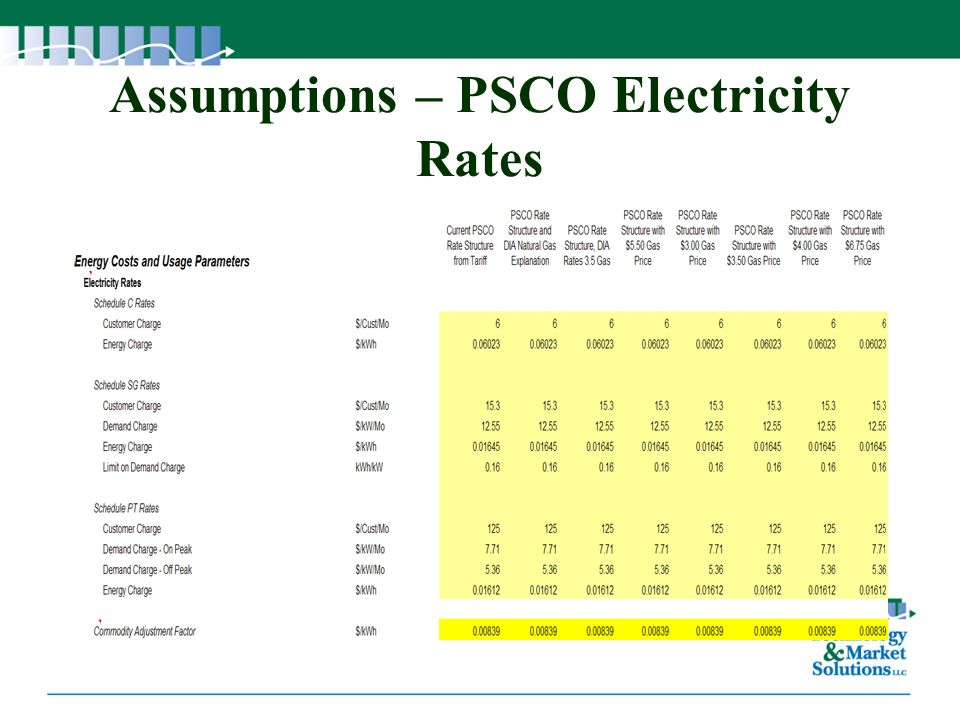Assumptions – PSCO Electricity Rates