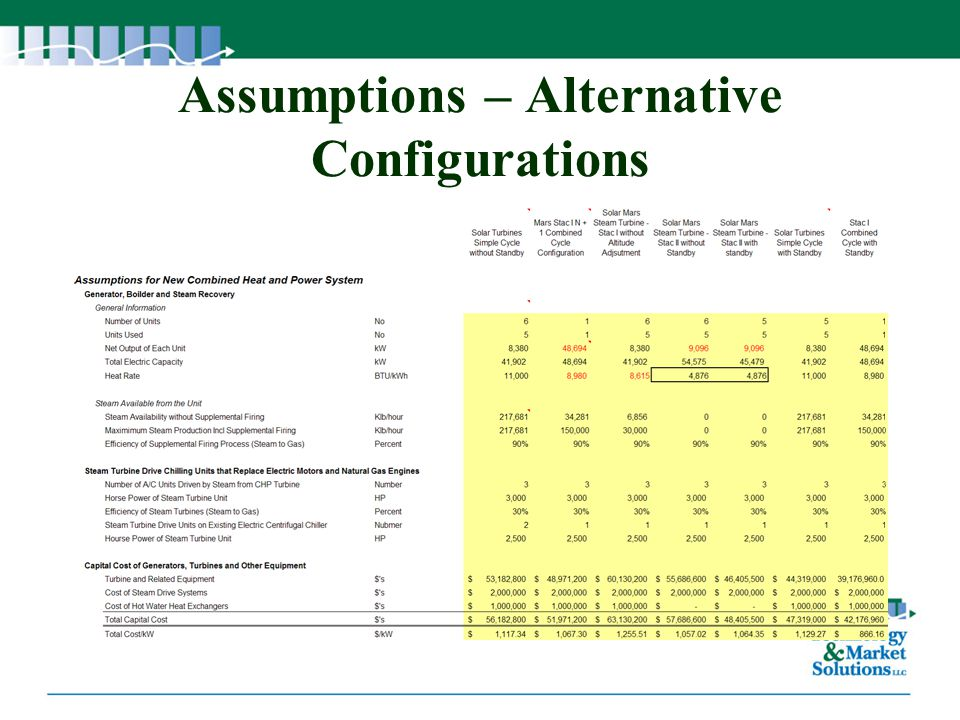 Assumptions – Alternative Configurations