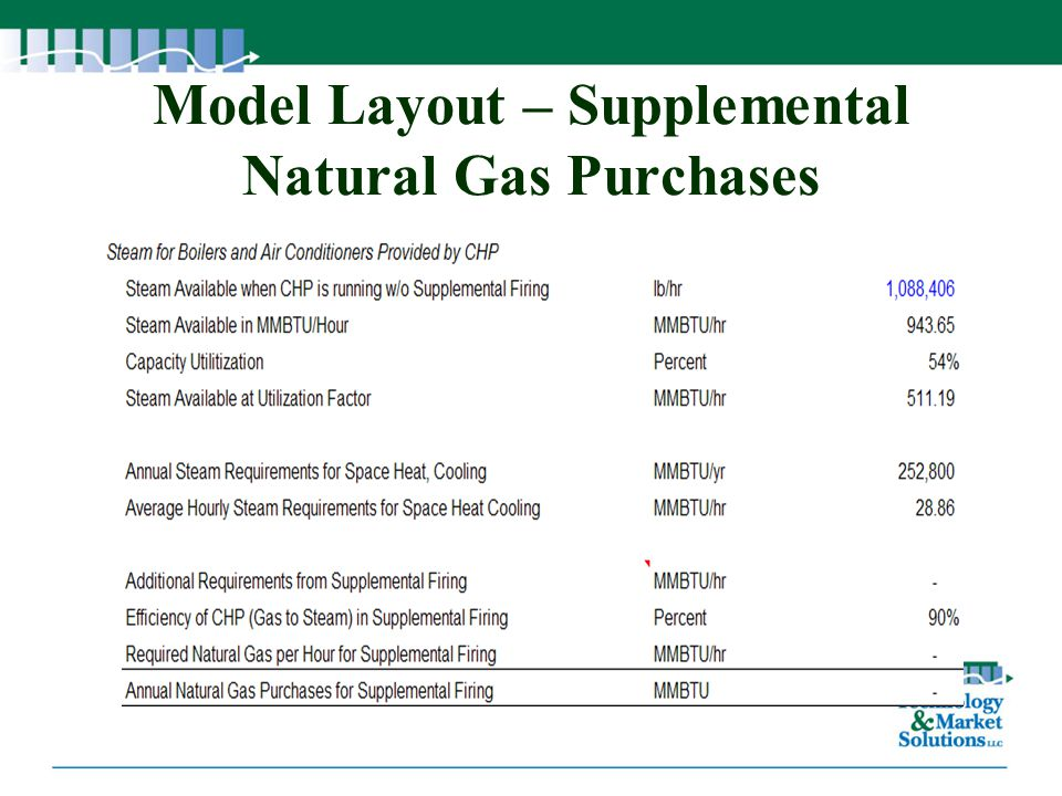 Model Layout – Supplemental Natural Gas Purchases