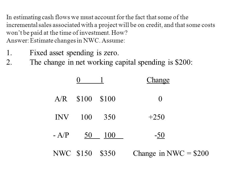 1. Fixed asset spending is zero.