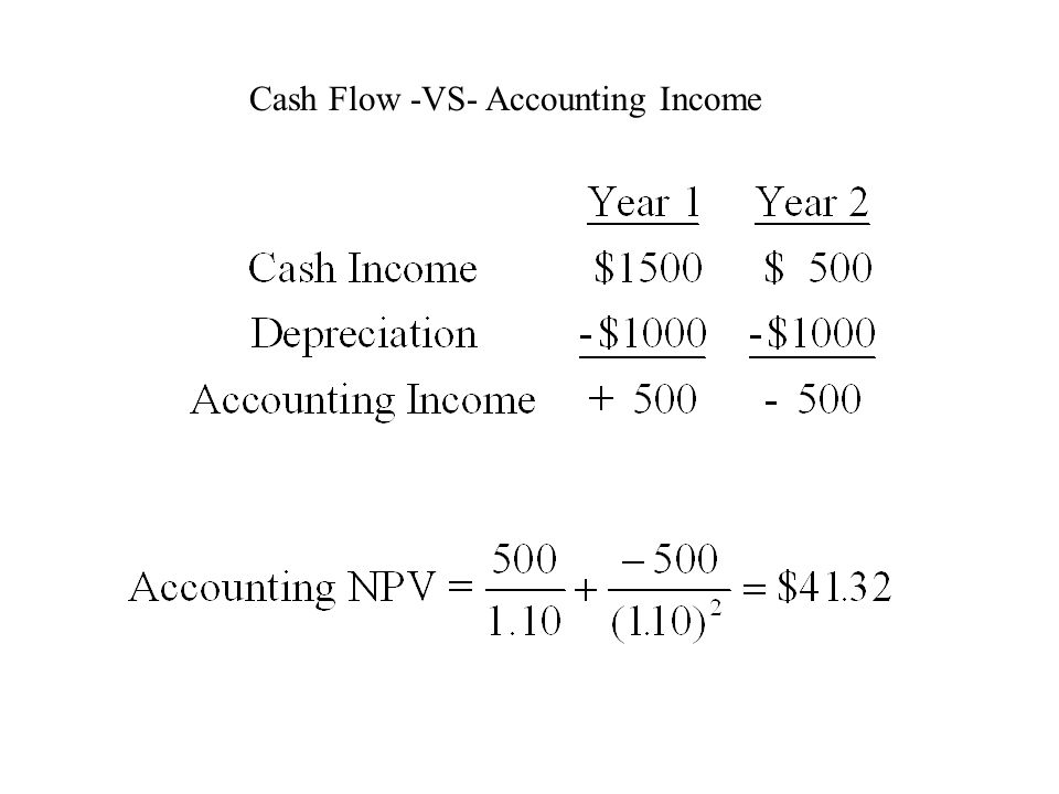 Cash Flow -VS- Accounting Income