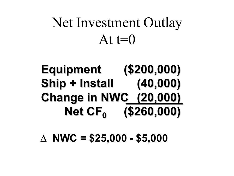 Net Investment Outlay At t=0