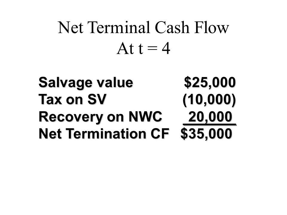 Net Terminal Cash Flow At t = 4