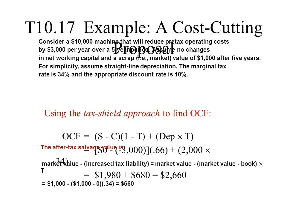 T10.17 Example: A Cost-Cutting Proposal